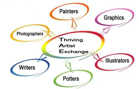 Thriving Artist Exchange