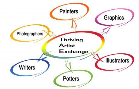 Thriving Artist Exchange